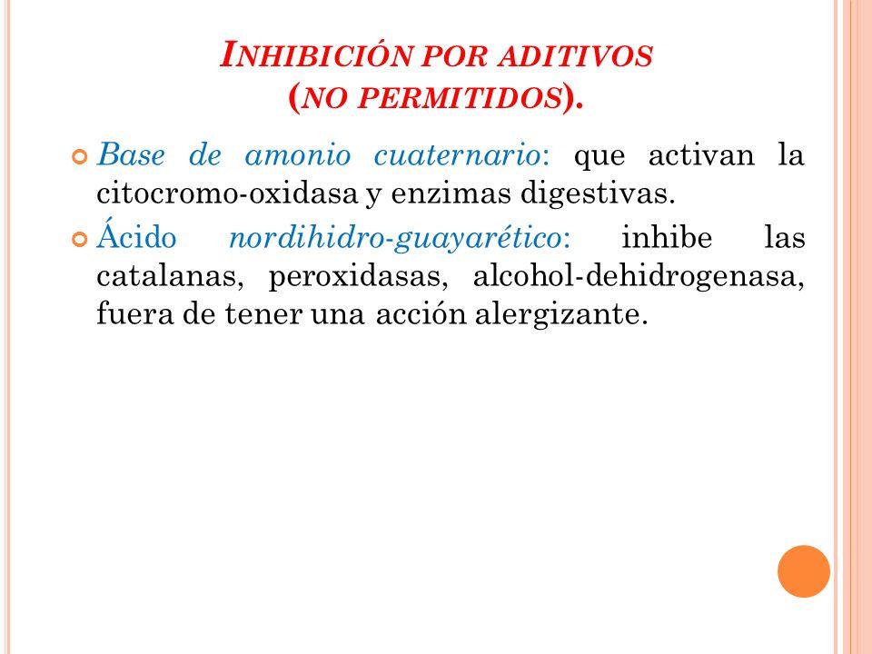 I NHIBICIÓN POR ADITIVOS ( NO PERMITIDOS ) A cido fórmico : por su poder complejante que inhibe enzimas que contienen Fe +++.