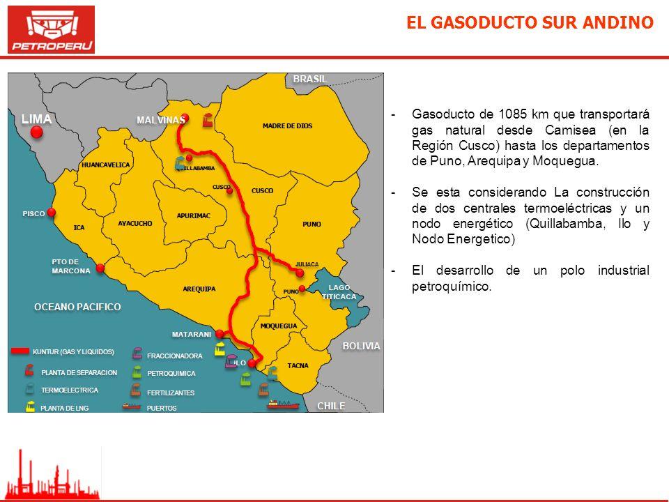 EL GASODUCTO SUR ANDINO -Gasoducto de 1085 km que transportará gas natural desde Camisea (en la Región Cusco) hasta los departamentos de Puno, Arequip