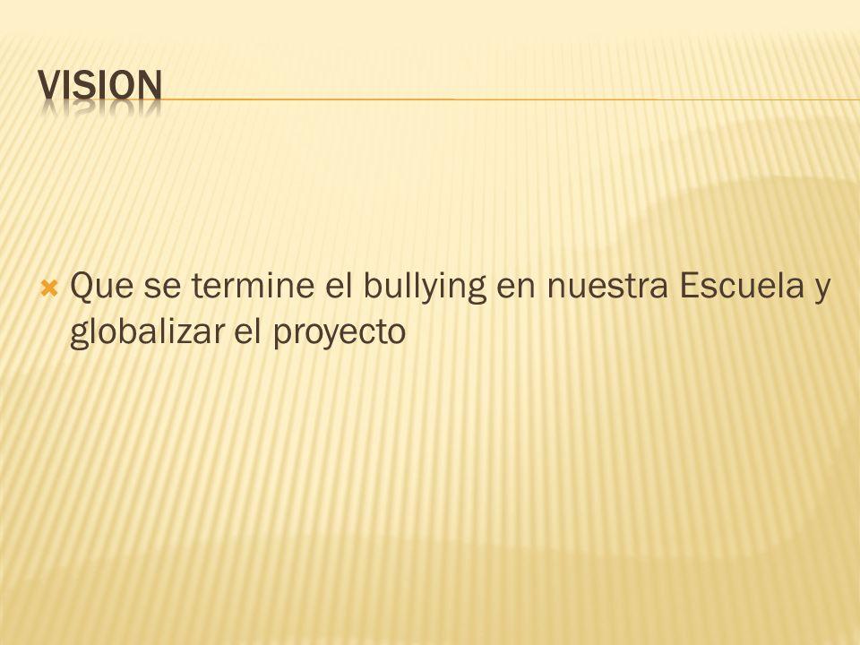 Que se termine el bullying en nuestra Escuela y globalizar el proyecto