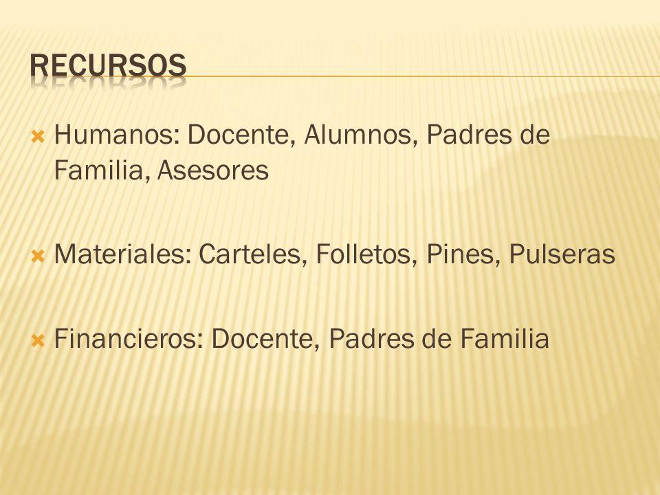 Humanos: Docente, Alumnos, Padres de Familia, Asesores Materiales: Carteles, Folletos, Pines, Pulseras Financieros: Docente, Padres de Familia