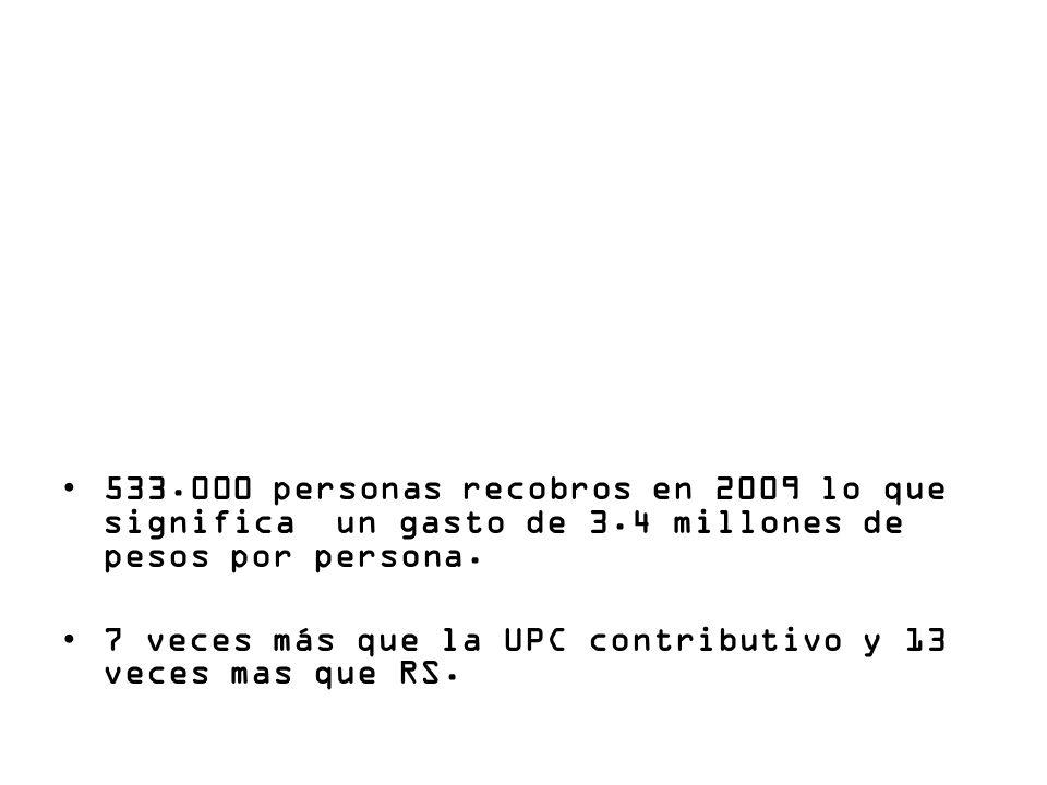 533.000 personas recobros en 2009 lo que significa un gasto de 3.4 millones de pesos por persona. 7 veces más que la UPC contributivo y 13 veces mas q