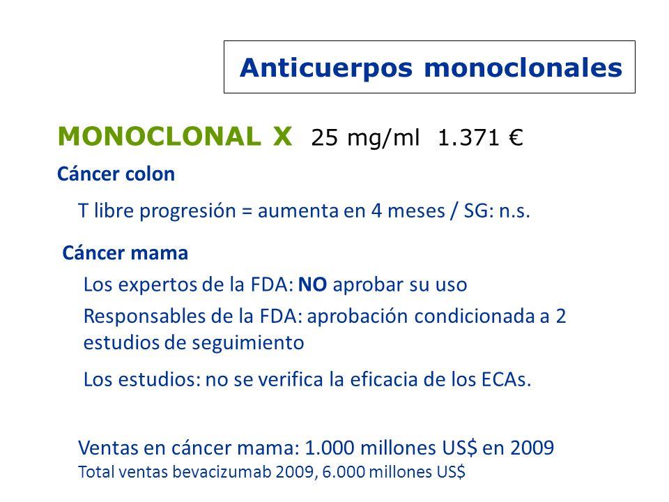 Anticuerpos monoclonales MONOCLONAL X 25 mg/ml 1.371 Cáncer colon T libre progresión = aumenta en 4 meses / SG: n.s. Cáncer mama Los expertos de la FD