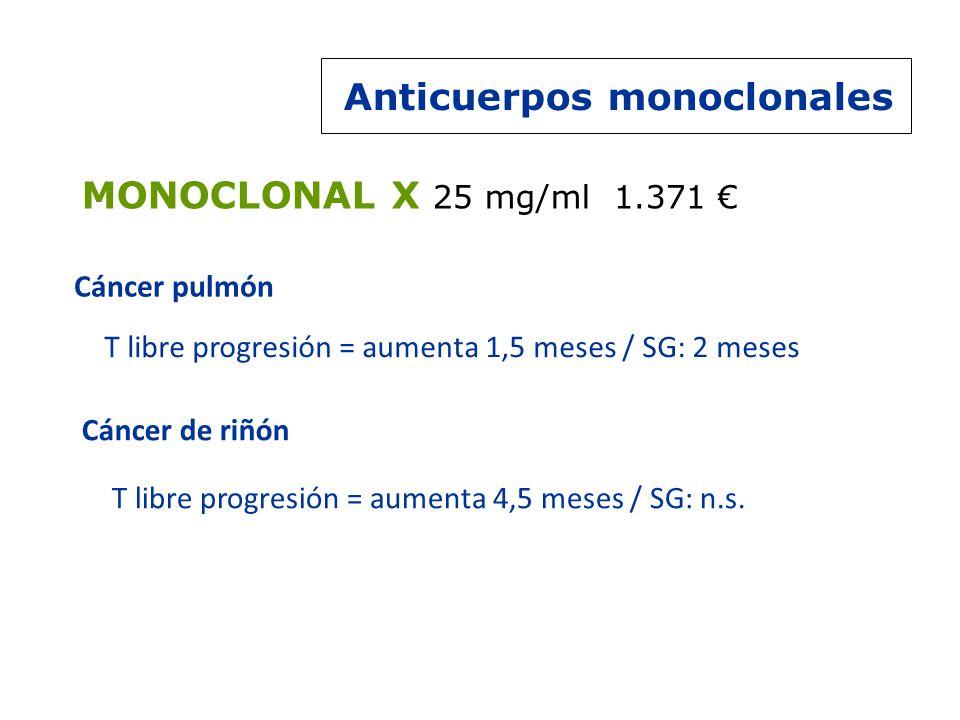 Anticuerpos monoclonales MONOCLONAL X 25 mg/ml 1.371 Cáncer pulmón T libre progresión = aumenta 1,5 meses / SG: 2 meses Cáncer de riñón T libre progre