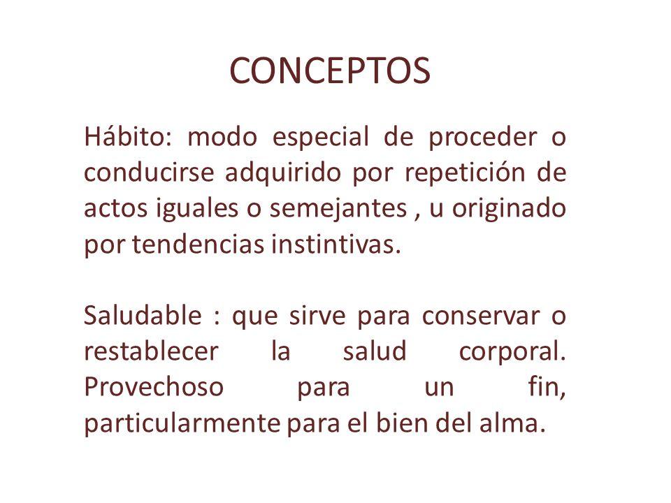 CONCEPTOS Hábito: modo especial de proceder o conducirse adquirido por repetición de actos iguales o semejantes, u originado por tendencias instintiva