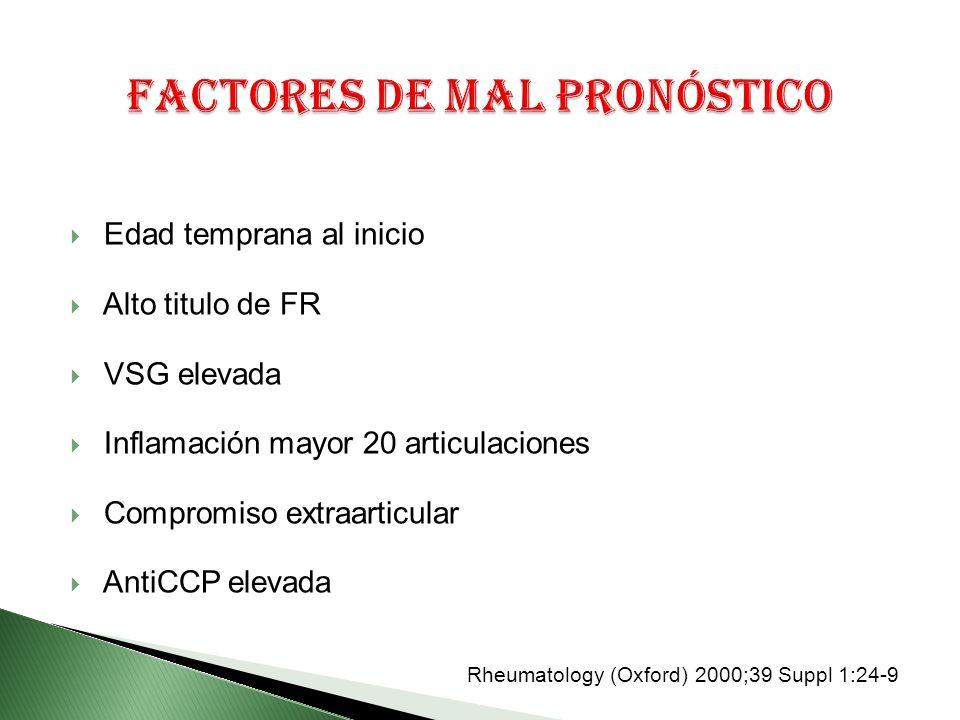 Edad temprana al inicio Alto titulo de FR VSG elevada Inflamación mayor 20 articulaciones Compromiso extraarticular AntiCCP elevada Rheumatology (Oxford) 2000;39 Suppl 1:24-9
