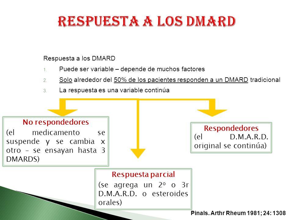 Respuesta a los DMARD 1.Puede ser variable – depende de muchos factores 2.