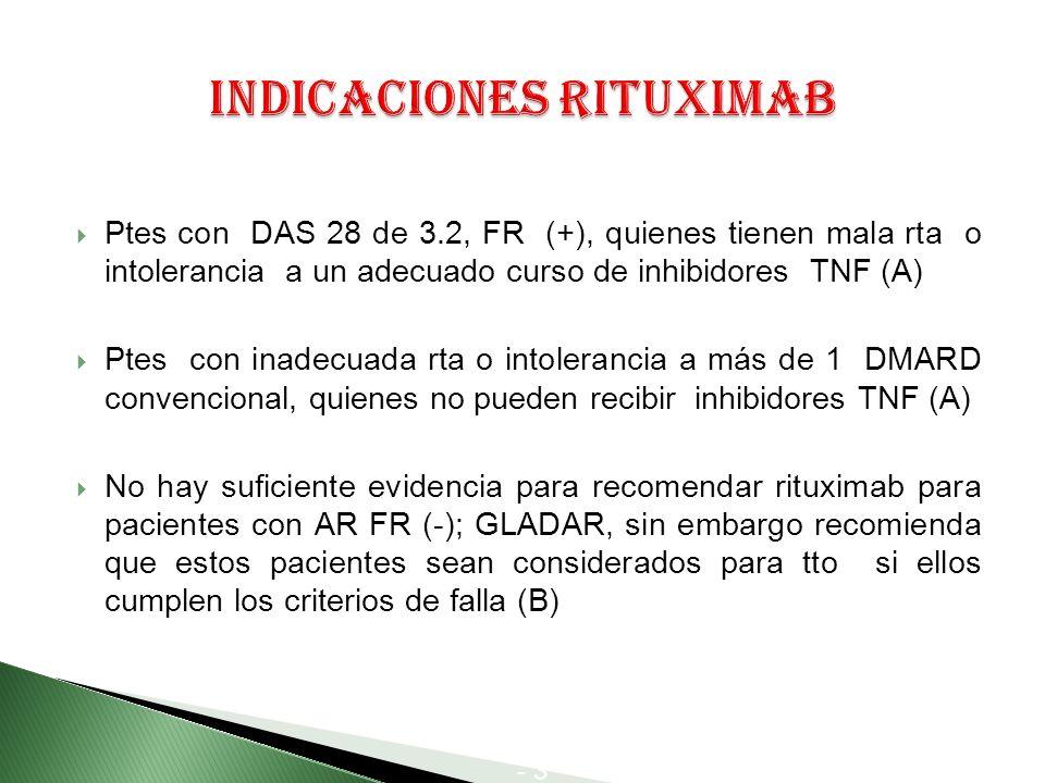 Ptes con DAS 28 de 3.2, FR (+), quienes tienen mala rta o intolerancia a un adecuado curso de inhibidores TNF (A) Ptes con inadecuada rta o intolerancia a más de 1 DMARD convencional, quienes no pueden recibir inhibidores TNF (A) No hay suficiente evidencia para recomendar rituximab para pacientes con AR FR (-); GLADAR, sin embargo recomienda que estos pacientes sean considerados para tto si ellos cumplen los criterios de falla (B) E.