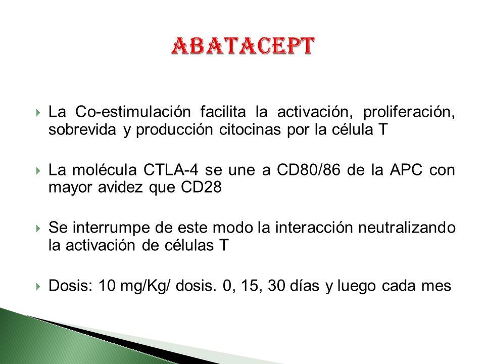 La Co-estimulación facilita la activación, proliferación, sobrevida y producción citocinas por la célula T La molécula CTLA-4 se une a CD80/86 de la APC con mayor avidez que CD28 Se interrumpe de este modo la interacción neutralizando la activación de células T Dosis: 10 mg/Kg/ dosis.