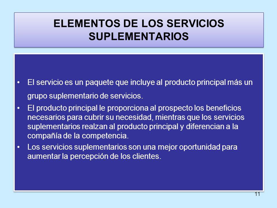 11 ELEMENTOS DE LOS SERVICIOS SUPLEMENTARIOS El servicio es un paquete que incluye al producto principal más un grupo suplementario de servicios. El p