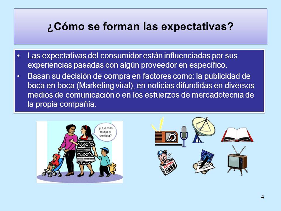 4 ¿Cómo se forman las expectativas? Las expectativas del consumidor están influenciadas por sus experiencias pasadas con algún proveedor en específico