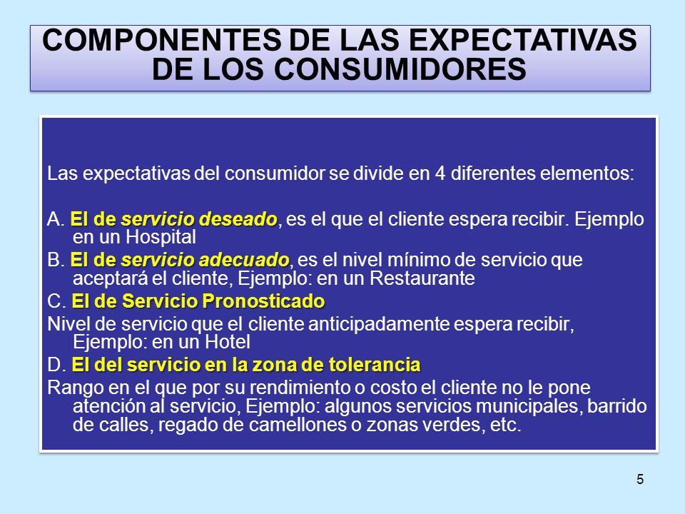 5 Las expectativas del consumidor se divide en 4 diferentes elementos: El de servicio deseado A. El de servicio deseado, es el que el cliente espera r