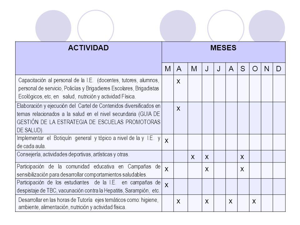 ACTIVIDADMESES MAMJJASOND Capacitación al personal de la I.E. (docentes, tutores, alumnos, personal de servicio, Policías y Brigadieres Escolares, Bri
