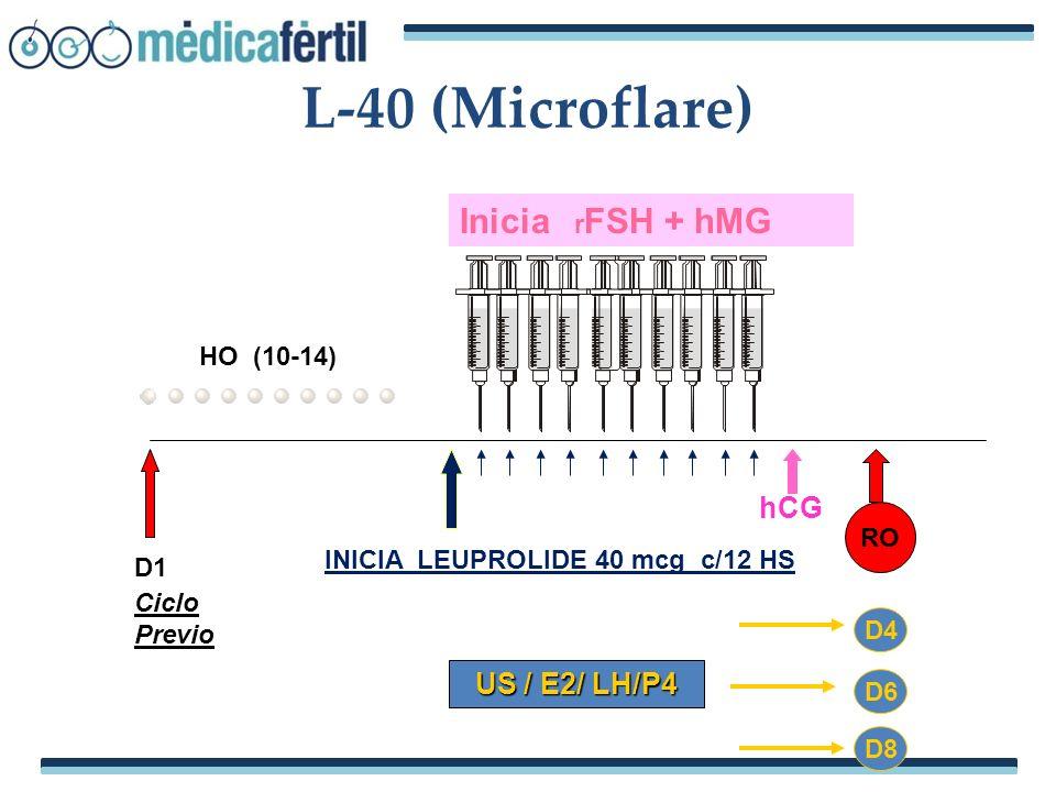 L-40 (Microflare) D1 Ciclo Previo US / E2/ LH/P4 D4 D6 D8 INICIA LEUPROLIDE 40 mcg c/12 HS Inicia r FSH + hMG hCG HO (10-14) RO
