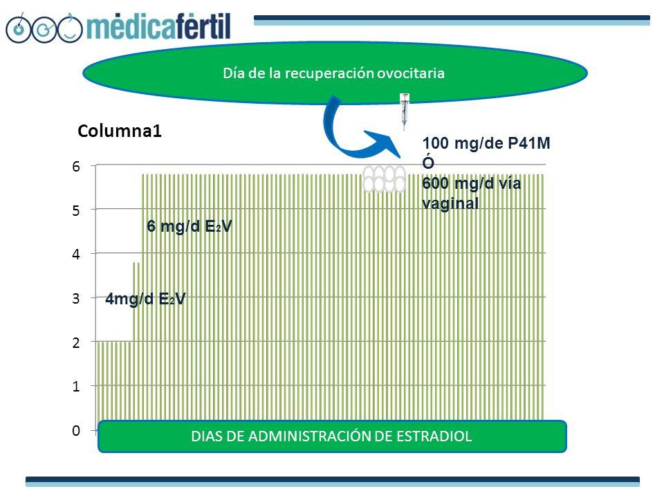 6 mg/d E 2 V 4mg/d E 2 V DIAS DE ADMINISTRACIÓN DE ESTRADIOL Día de la recuperación ovocitaria 100 mg/de P41M Ó 600 mg/d vía vaginal