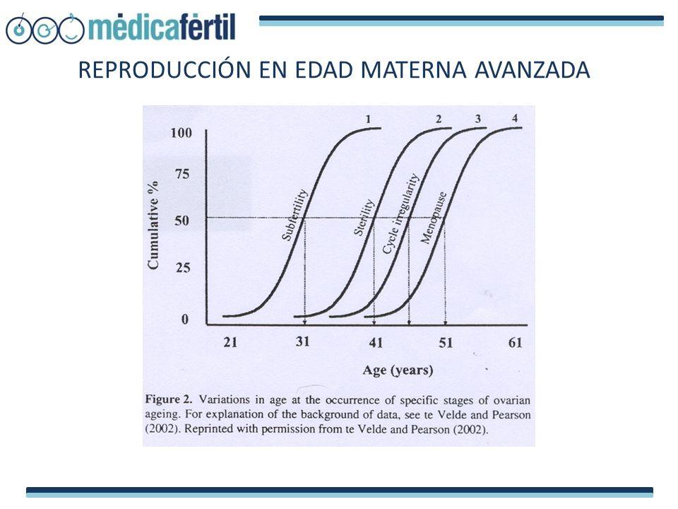 CONCLUSIONES LA VALORACION MEDICA INTEGRAL DE LA PACIENTE ES INDISPENSABLE PARA DISMINUIR LA MORBILIDAD MATERNA.