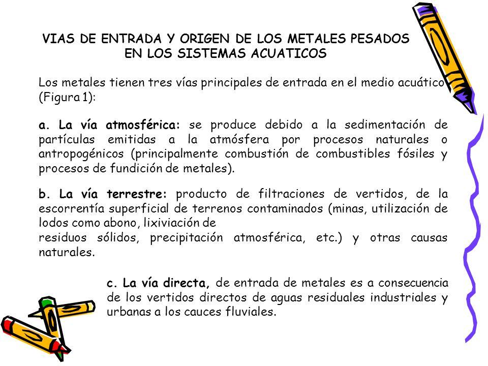 VIAS DE ENTRADA Y ORIGEN DE LOS METALES PESADOS EN LOS SISTEMAS ACUATICOS Figura 1.