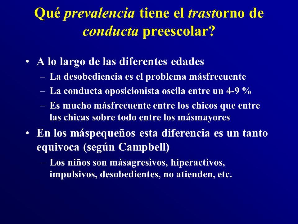Qué prevalencia tiene el trastorno de conducta preescolar? A lo largo de las diferentes edades –La desobediencia es el problema másfrecuente –La condu
