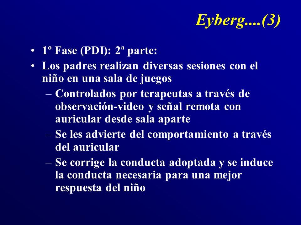 Eyberg....(3) 1º Fase (PDI): 2ª parte: Los padres realizan diversas sesiones con el niño en una sala de juegos –Controlados por terapeutas a través de