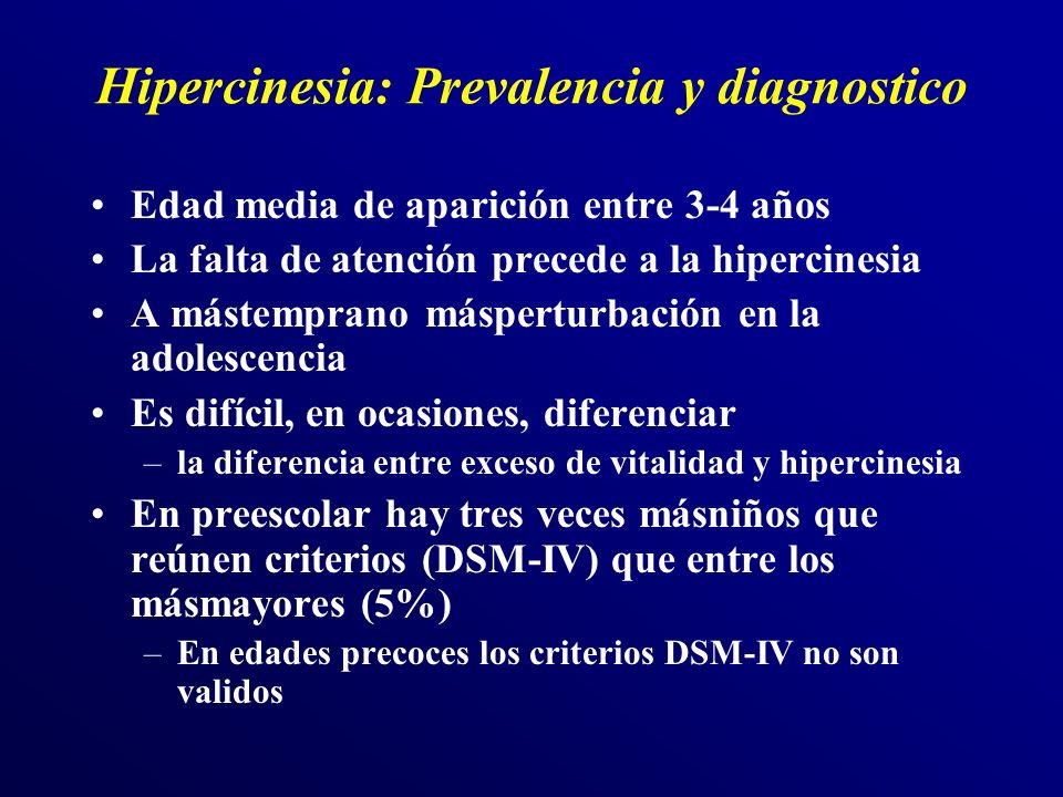 Hipercinesia: Prevalencia y diagnostico Edad media de aparición entre 3-4 años La falta de atención precede a la hipercinesia A mástemprano másperturb