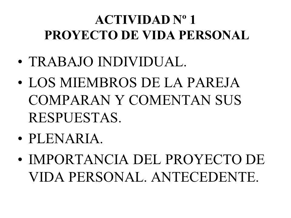 ACTIVIDAD Nº 1 PROYECTO DE VIDA PERSONAL TRABAJO INDIVIDUAL. LOS MIEMBROS DE LA PAREJA COMPARAN Y COMENTAN SUS RESPUESTAS. PLENARIA. IMPORTANCIA DEL P