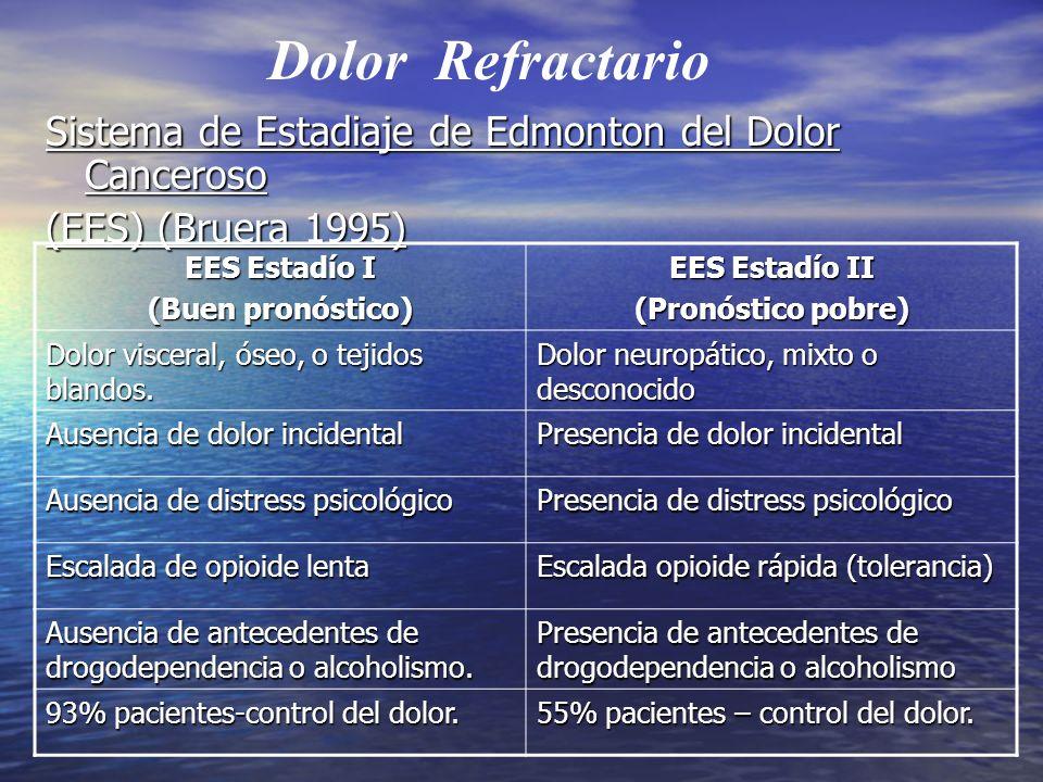 Sistema de Estadiaje de Edmonton del Dolor Canceroso (EES) (Bruera 1995) EES Estadío I (Buen pronóstico) EES Estadío II (Pronóstico pobre) Dolor visce