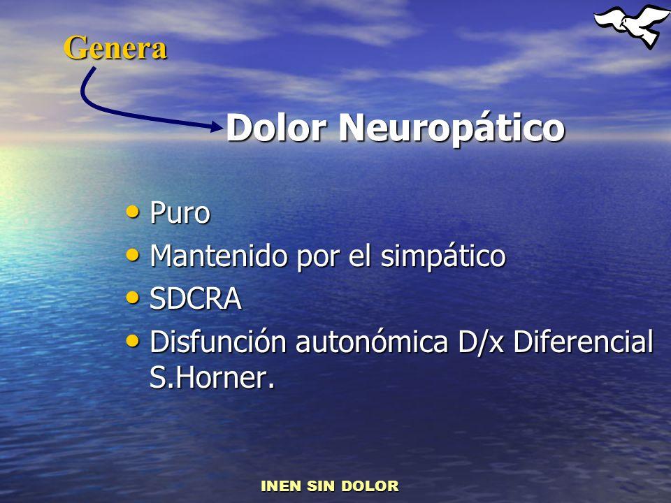 Dolor Neuropático Puro Puro Mantenido por el simpático Mantenido por el simpático SDCRA SDCRA Disfunción autonómica D/x Diferencial S.Horner. Disfunci