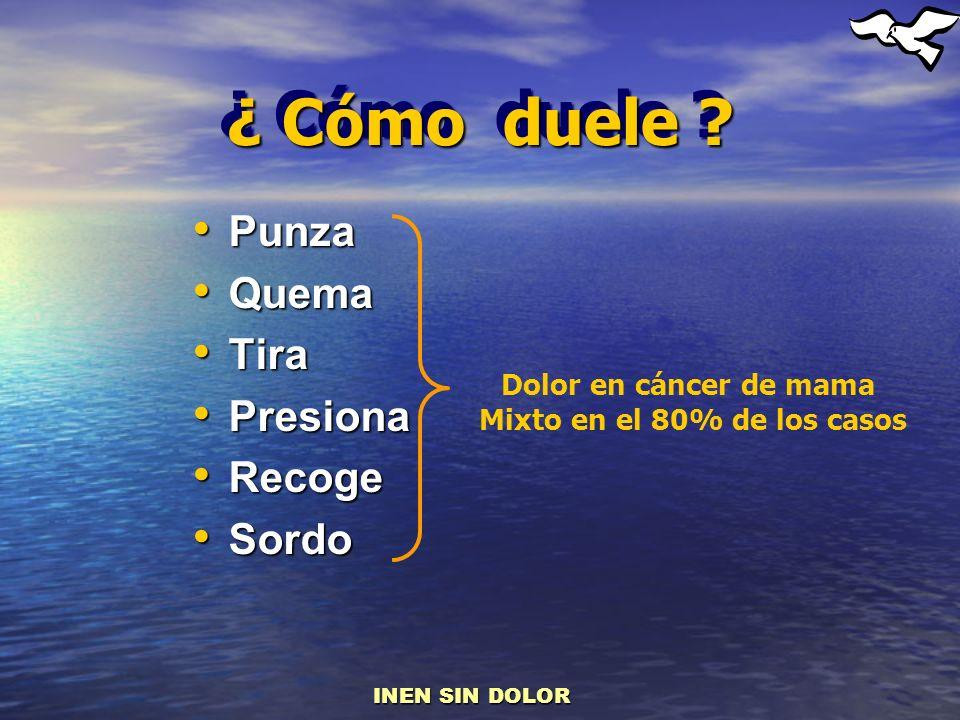 ¿ Cómo duele ? Punza Punza Quema Quema Tira Tira Presiona Presiona Recoge Recoge Sordo Sordo Dolor en cáncer de mama Mixto en el 80% de los casos INEN