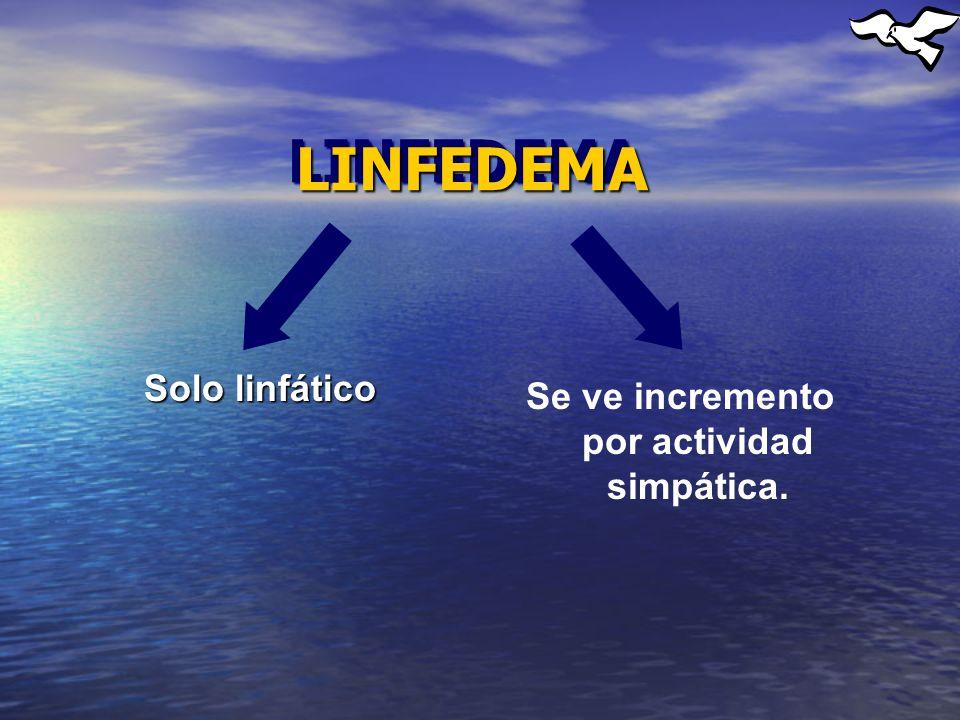 LINFEDEMALINFEDEMA Solo linfático Se ve incremento por actividad simpática.