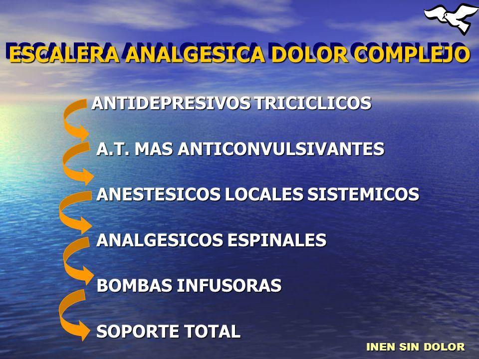 ESCALERA ANALGESICA DOLOR COMPLEJO ANTIDEPRESIVOS TRICICLICOS ANTIDEPRESIVOS TRICICLICOS A.T. MAS ANTICONVULSIVANTES A.T. MAS ANTICONVULSIVANTES ANEST