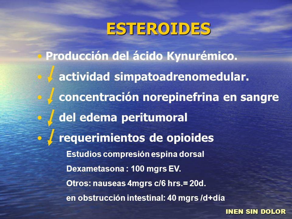 ESTEROIDES Producción del ácido Kynurémico. actividad simpatoadrenomedular. concentración norepinefrina en sangre del edema peritumoral requerimientos