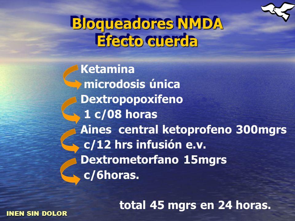 Bloqueadores NMDA Efecto cuerda Ketamina microdosis única Dextropopoxifeno 1 c/08 horas Aines central ketoprofeno 300mgrs c/12 hrs infusión e.v. Dextr