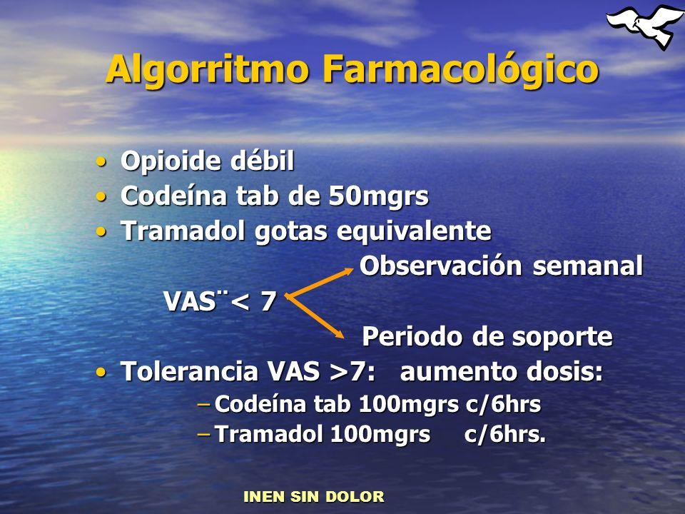 Algorritmo Farmacológico Opioide débilOpioide débil Codeína tab de 50mgrsCodeína tab de 50mgrs Tramadol gotas equivalenteTramadol gotas equivalente Ob