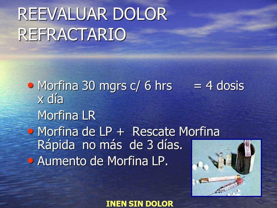 REEVALUAR DOLOR REFRACTARIO Morfina 30 mgrs c/ 6 hrs= 4 dosis x día Morfina 30 mgrs c/ 6 hrs= 4 dosis x día Morfina LR Morfina de LP + Rescate Morfina