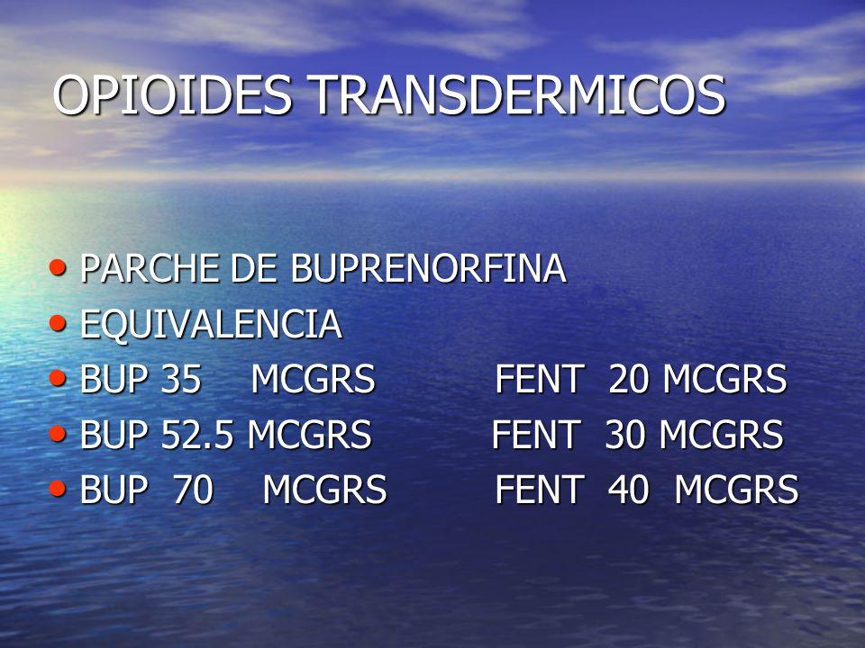OPIOIDES TRANSDERMICOS PARCHE DE BUPRENORFINA PARCHE DE BUPRENORFINA EQUIVALENCIA EQUIVALENCIA BUP 35 MCGRS FENT 20 MCGRS BUP 35 MCGRS FENT 20 MCGRS B