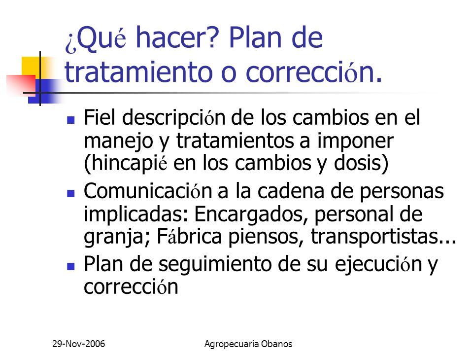 29-Nov-2006Agropecuaria Obanos ¿ Qu é hacer? Plan de tratamiento o correcci ó n. Fiel descripci ó n de los cambios en el manejo y tratamientos a impon