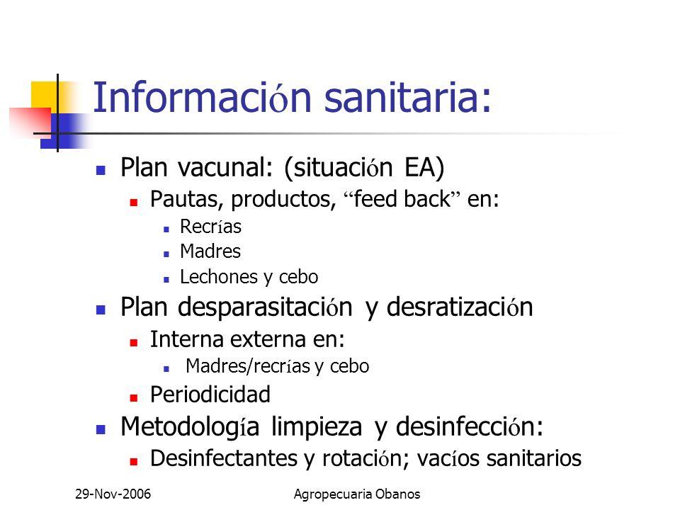 29-Nov-2006Agropecuaria Obanos Informaci ó n sanitaria: Plan vacunal: (situaci ó n EA) Pautas, productos, feed back en: Recr í as Madres Lechones y ce