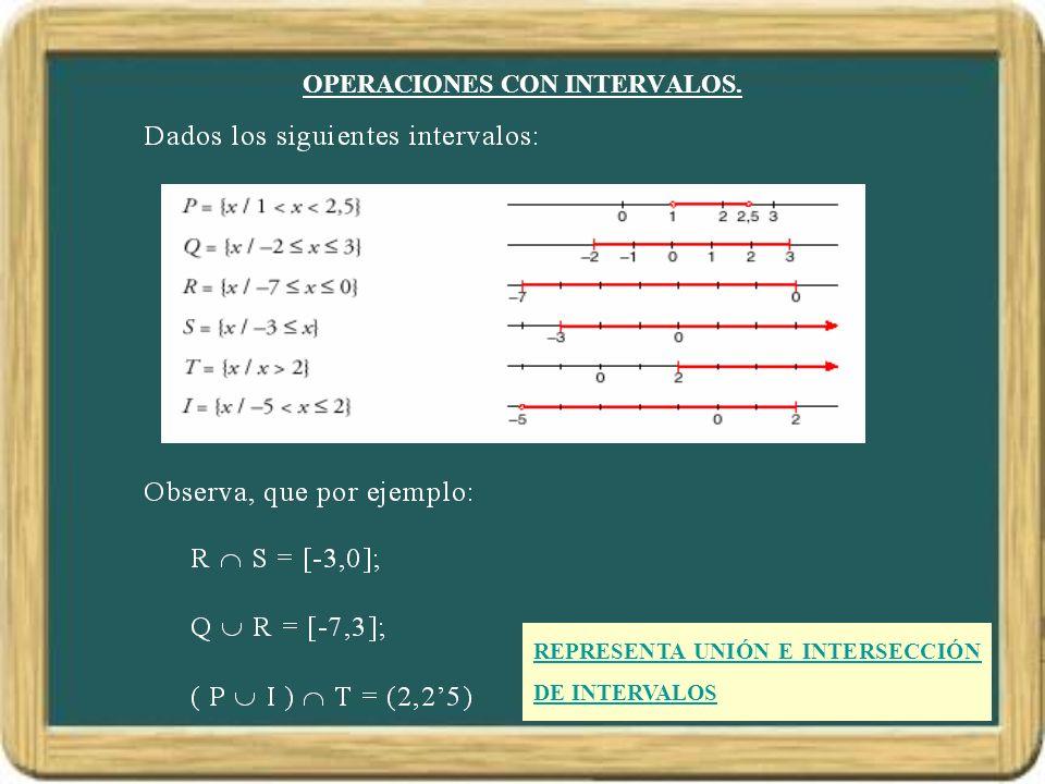 OPERACIONES CON INTERVALOS. REPRESENTA UNIÓN E INTERSECCIÓN DE INTERVALOS