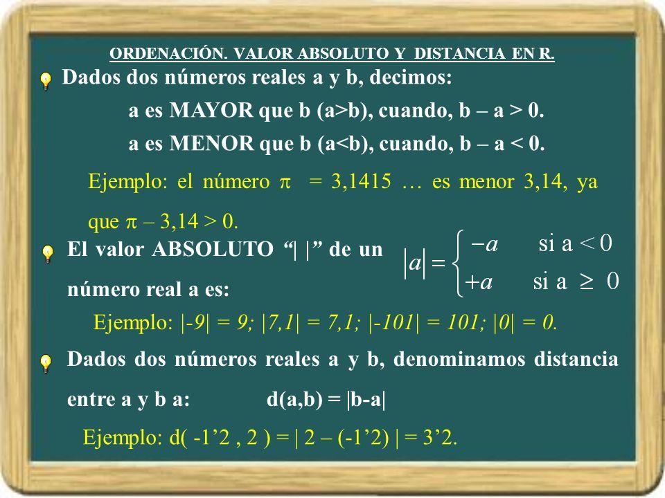 ORDENACIÓN. VALOR ABSOLUTO Y DISTANCIA EN R. Dados dos números reales a y b, decimos: a es MAYOR que b (a>b), cuando, b – a > 0. a es MENOR que b (a<b