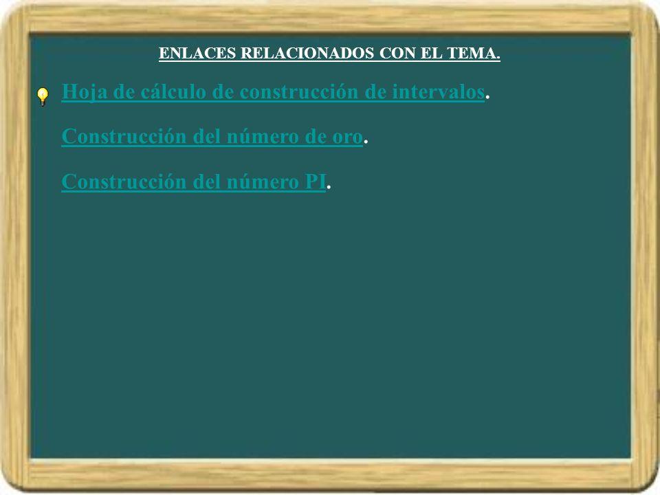 ENLACES RELACIONADOS CON EL TEMA. Hoja de cálculo de construcción de intervalos. Construcción del número de oro. Construcción del número PI.