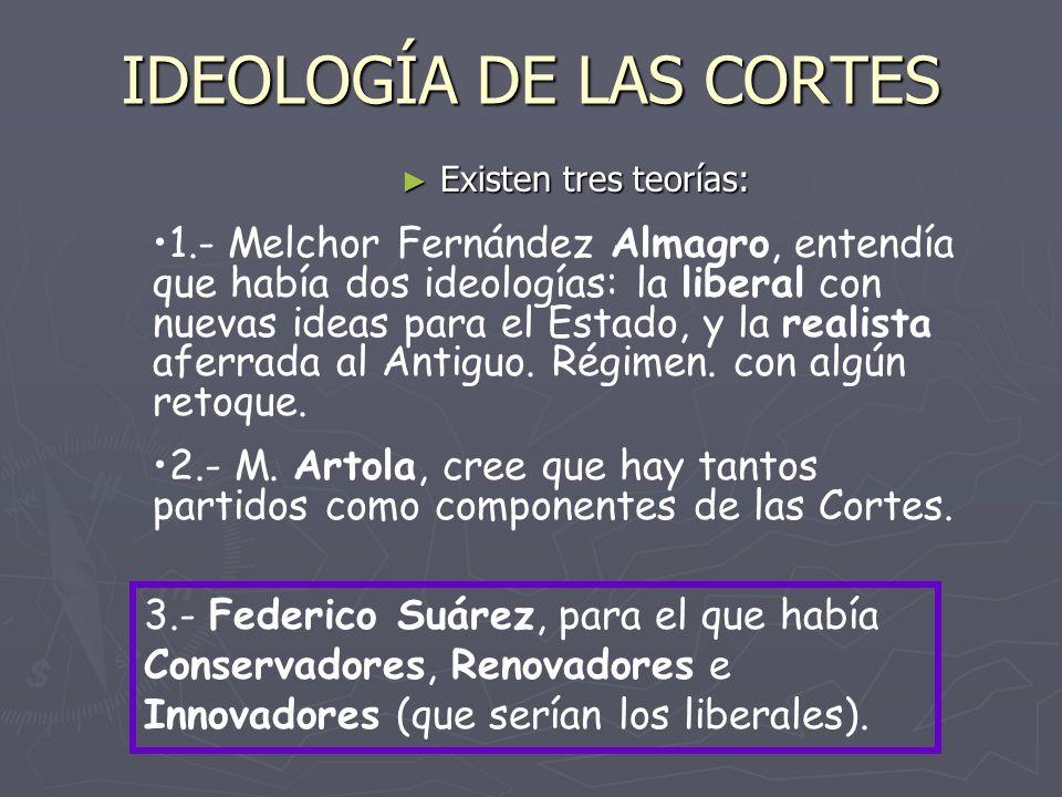 IDEOLOGÍA DE LAS CORTES Existen tres teorías: 1. Melchor Fernández Almagro, entendía que había dos ideologías: la liberal con nuevas ideas para el Est