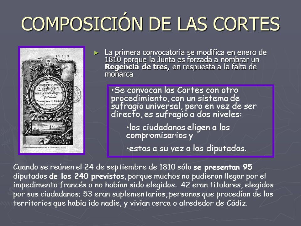 COMPOSICIÓN DE LAS CORTES La primera convocatoria se modifica en enero de 1810 porque la Junta es forzada a nombrar un Regencia de tres, en respuesta