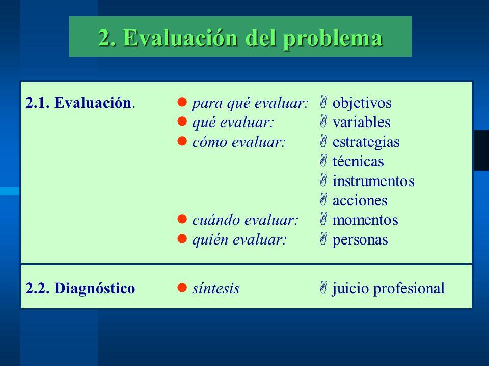 2. Evaluación del problema 2.1. Evaluación. para qué evaluar: A objetivos qué evaluar: A variables cómo evaluar: A estrategias A técnicas A instrument