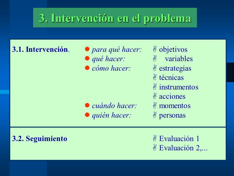 3. Intervención en el problema 3.1. Intervención. para qué hacer: A objetivos qué hacer: A variables cómo hacer: A estrategias A técnicas A instrument