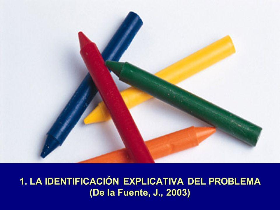 1. LA IDENTIFICACIÓN EXPLICATIVA DEL PROBLEMA (De la Fuente, J., 2003)