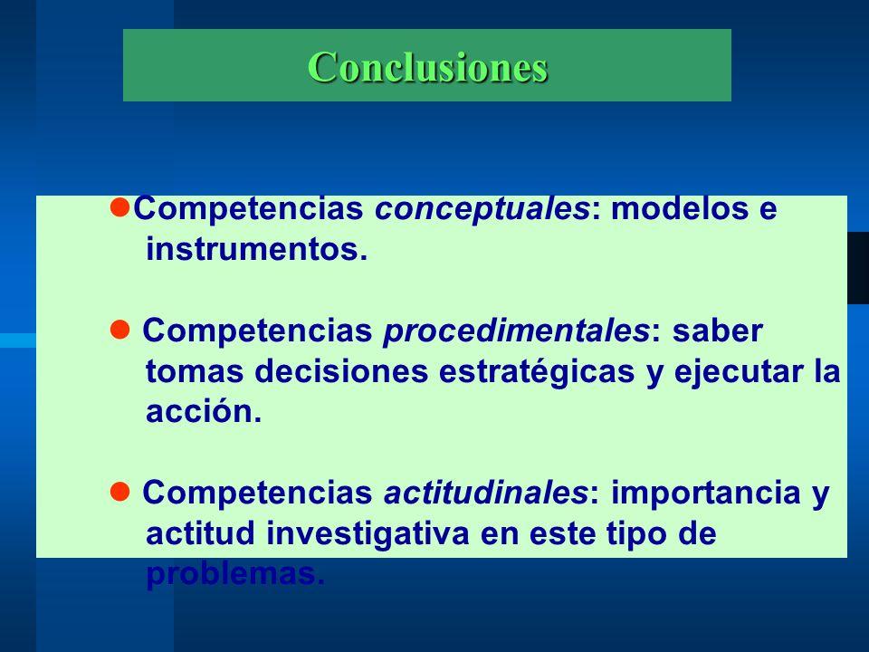 Conclusiones Competencias conceptuales: modelos e instrumentos. Competencias procedimentales: saber tomas decisiones estratégicas y ejecutar la acción