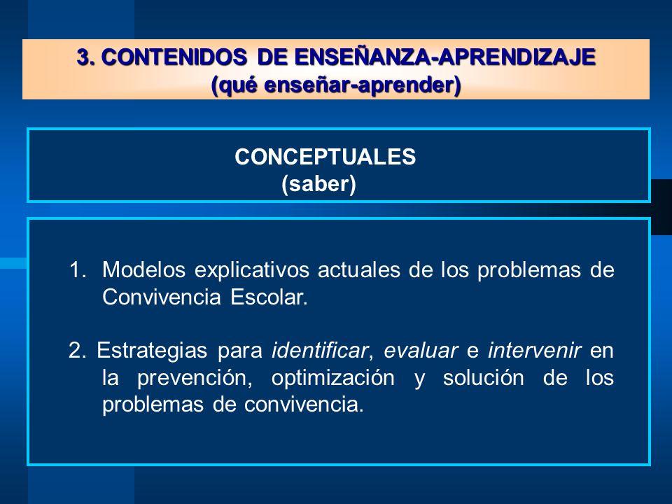 CONCEPTUALES (saber) 3. CONTENIDOS DE ENSEÑANZA-APRENDIZAJE (qué enseñar-aprender) 1.Modelos explicativos actuales de los problemas de Convivencia Esc