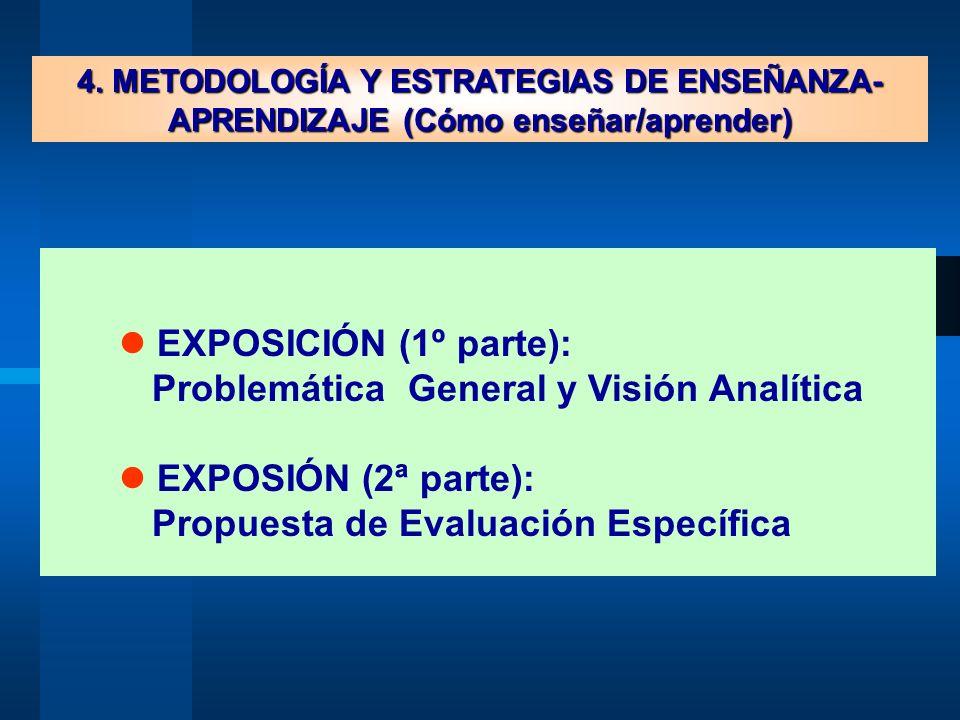 EXPOSICIÓN (1º parte): Problemática General y Visión Analítica EXPOSIÓN (2ª parte): Propuesta de Evaluación Específica 4. METODOLOGÍA Y ESTRATEGIAS DE
