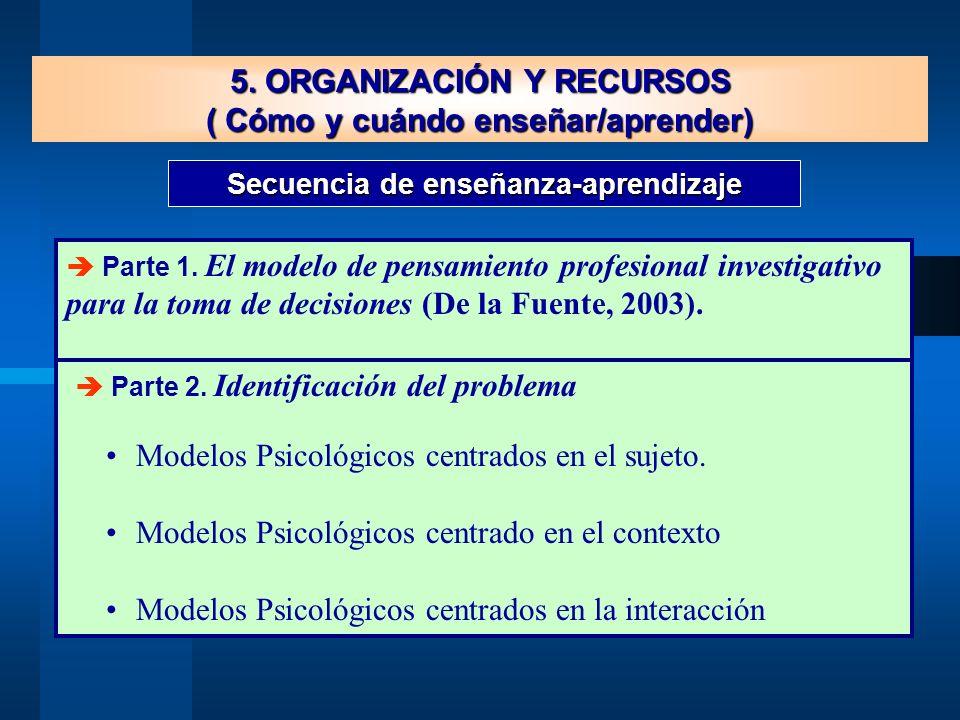 Parte 1. El modelo de pensamiento profesional investigativo para la toma de decisiones (De la Fuente, 2003). Parte 2. Identificación del problema Mode
