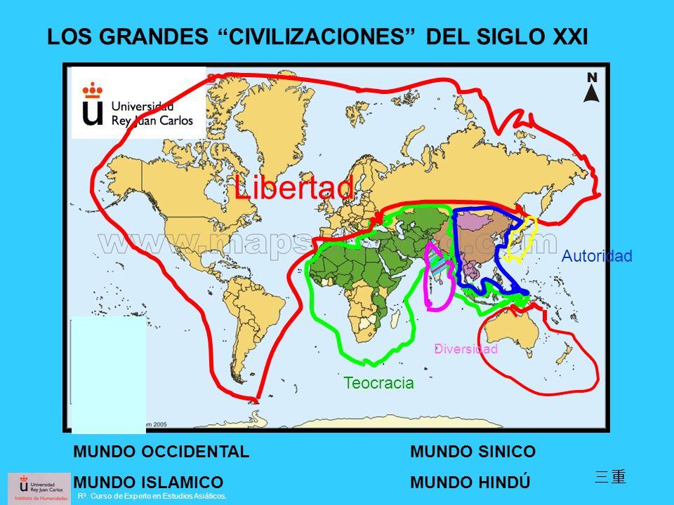 Teocracia LOS GRANDES CIVILIZACIONES DEL SIGLO XXI MUNDO OCCIDENTALMUNDO SINICO MUNDO ISLAMICOMUNDO HINDÚ Libertad Diversidad Autoridad R 3.