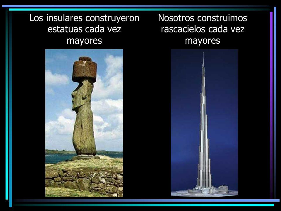 Los insulares construyeron estatuas cada vez mayores Nosotros construimos rascacielos cada vez mayores